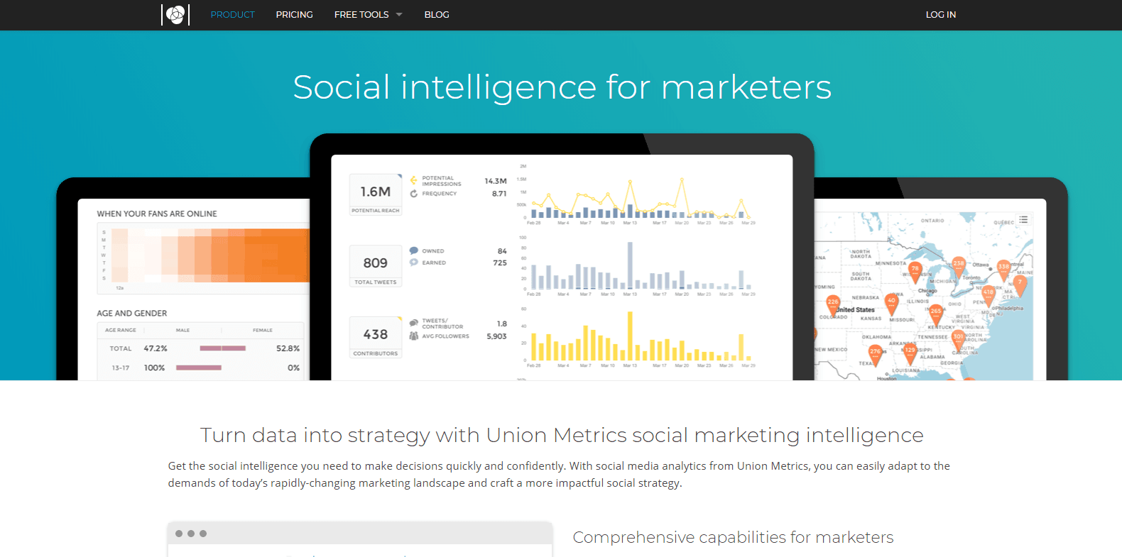 Union Metrics Instagram Analytics Tools
