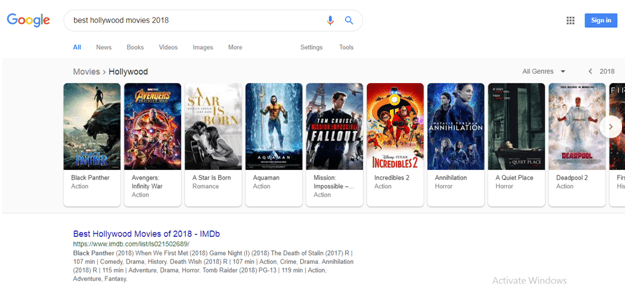 best Hollywood movies 2018 Knowledge Graph