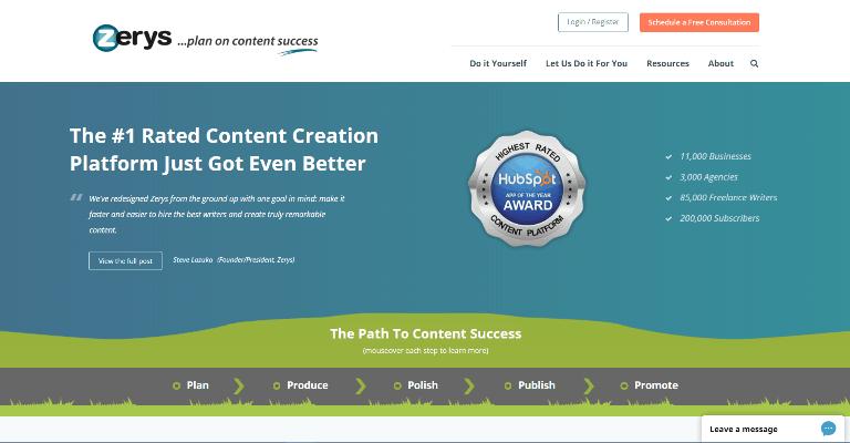 zerys Content Marketing Platforms