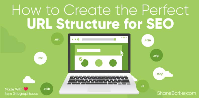 How to Create the Perfect URL Structure for SEO - Shane Barker