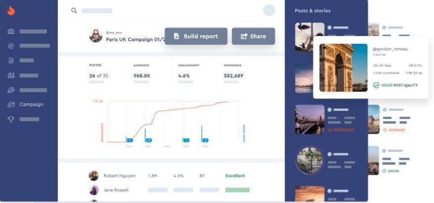 HypeAuditor Influencer Marketing Tool