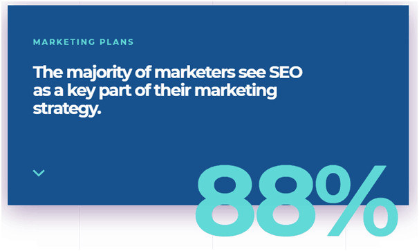 It Helps You Keep Up with the Competition Benefits of SEO