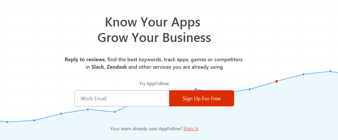 AppFollow Mobile App Marketing Tool