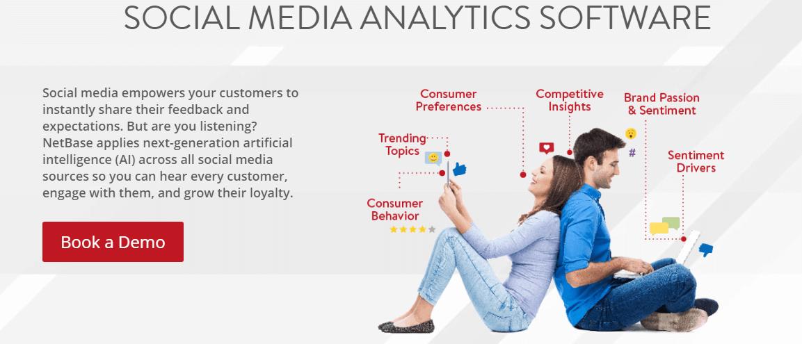 NetBase Social Media Monitoring Tool