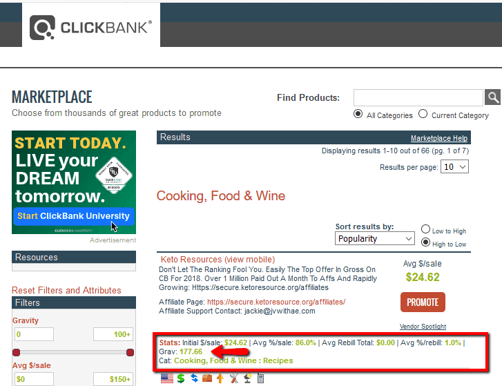 ClickBank seo affiliate marketing