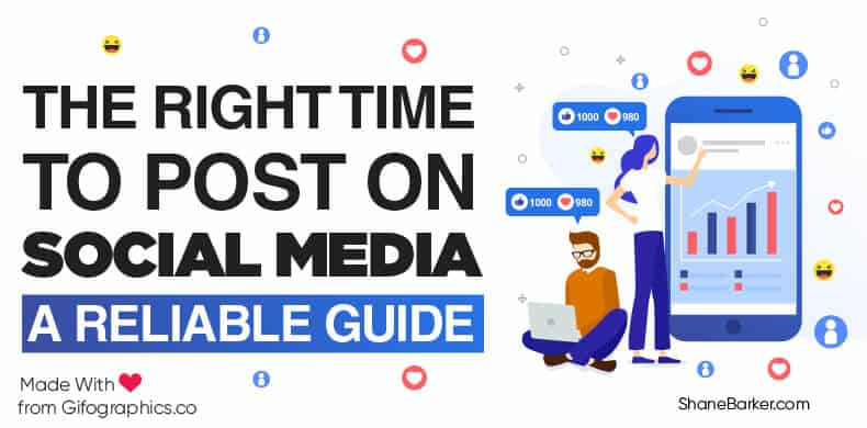 The Right Time to Post on Social Media A Reliable Guide
