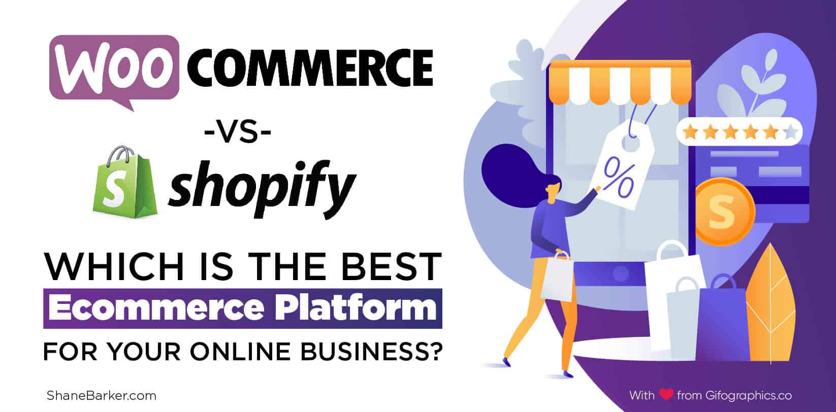 WooCommerce vs Shopify Which is The Best Ecommerce Platform for Your Online Business