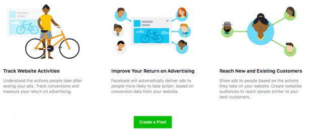 Hootsuite Facebook Sales Funnel