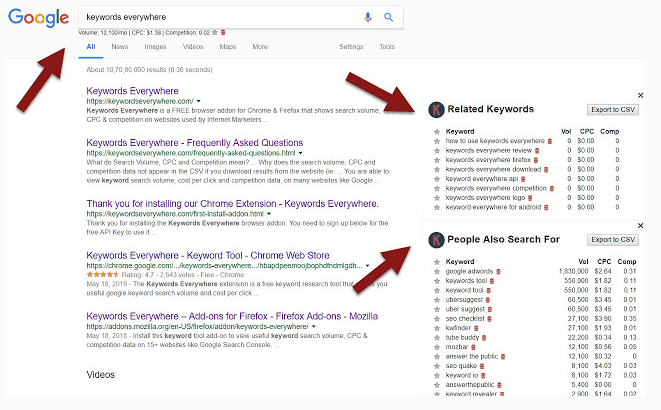 Keyword Everywhere SEO Chrome Extensions
