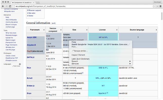 Scraper SEO Chrome Extensions