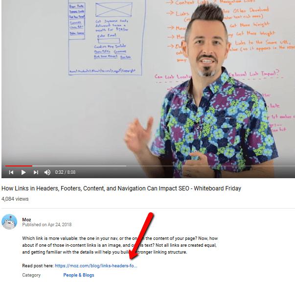 YouTube Social Media Content Marketing