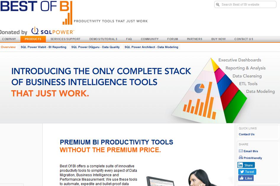 Best of BI tool