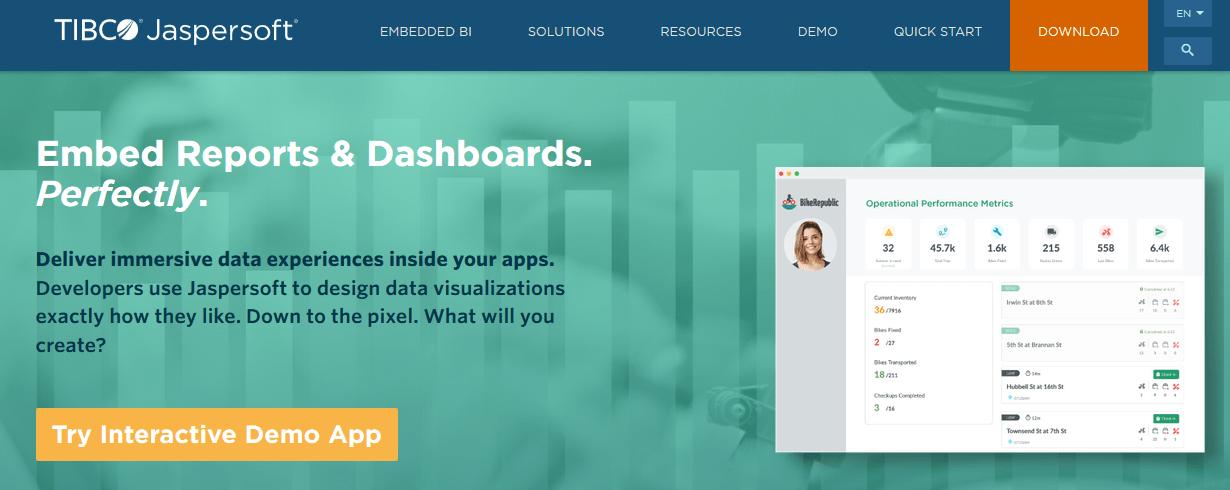 Jaspersoft Best BI Tool