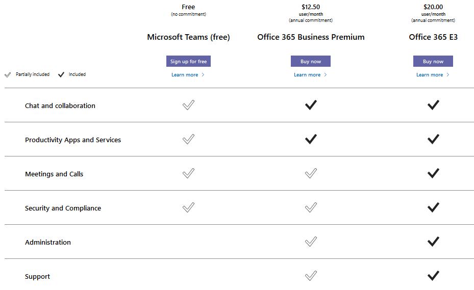 Microsoft Teams slack alternative