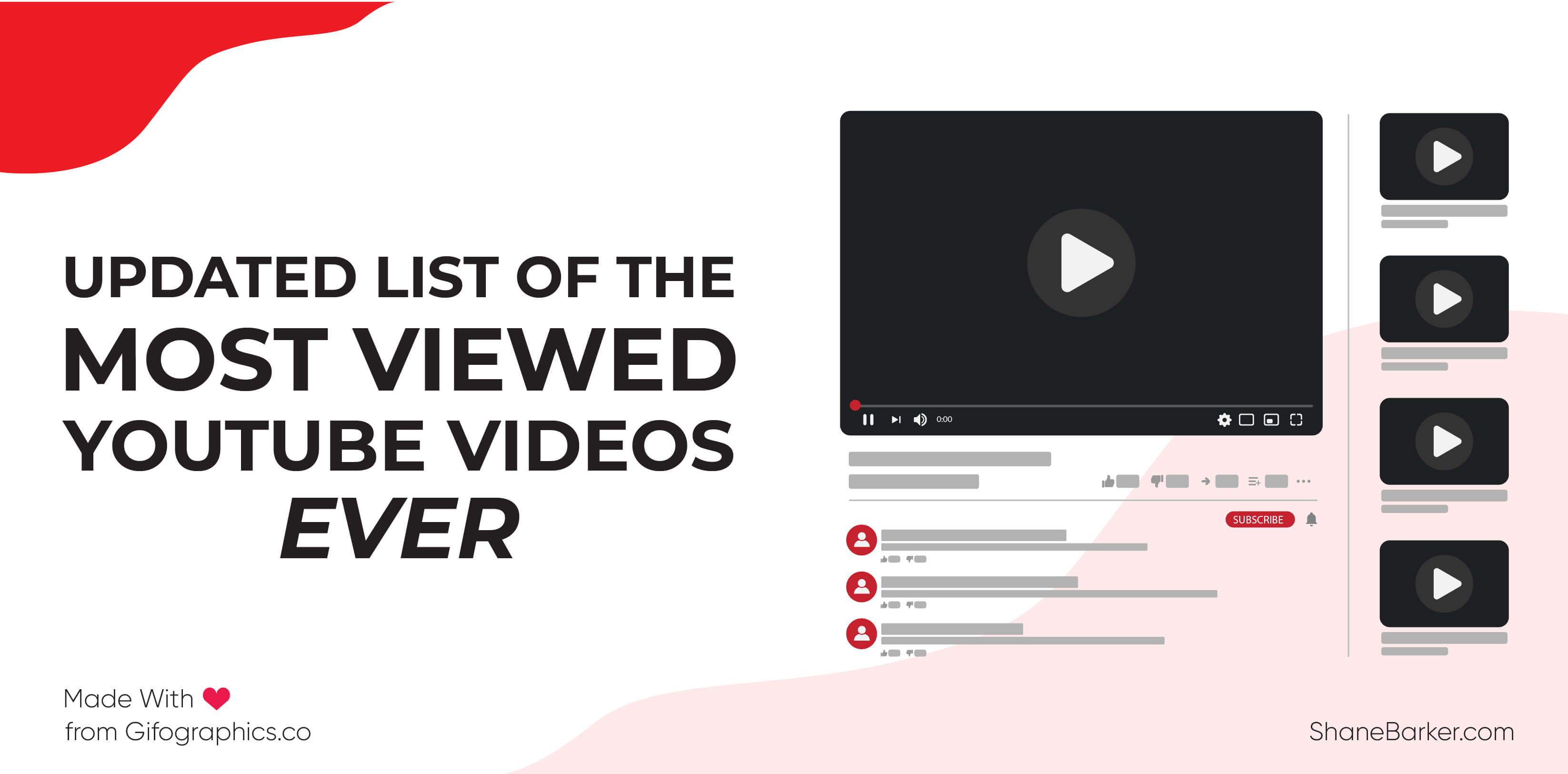 Updated List Of The Most Viewed Youtube Videos Ever Aug 2019 Shane Barker