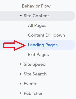 Website Traffic Content Marketing ROI