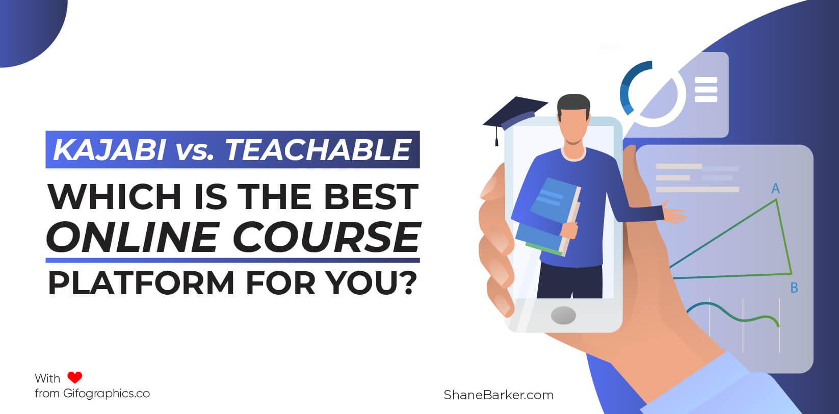 Kajabi vs. Teachable - Which is the Best Online Course Platform For You