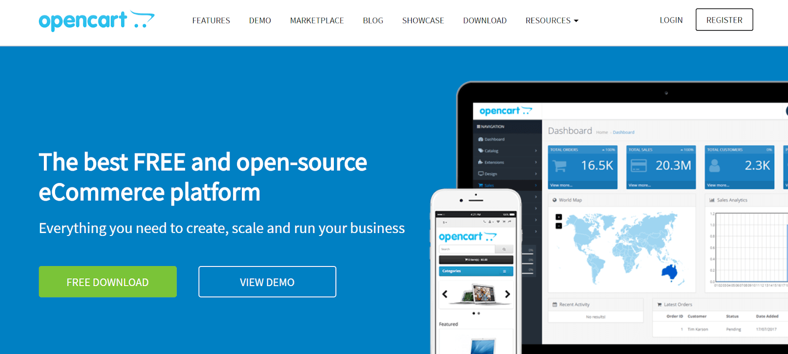 OpenCart Best eCommerce tools