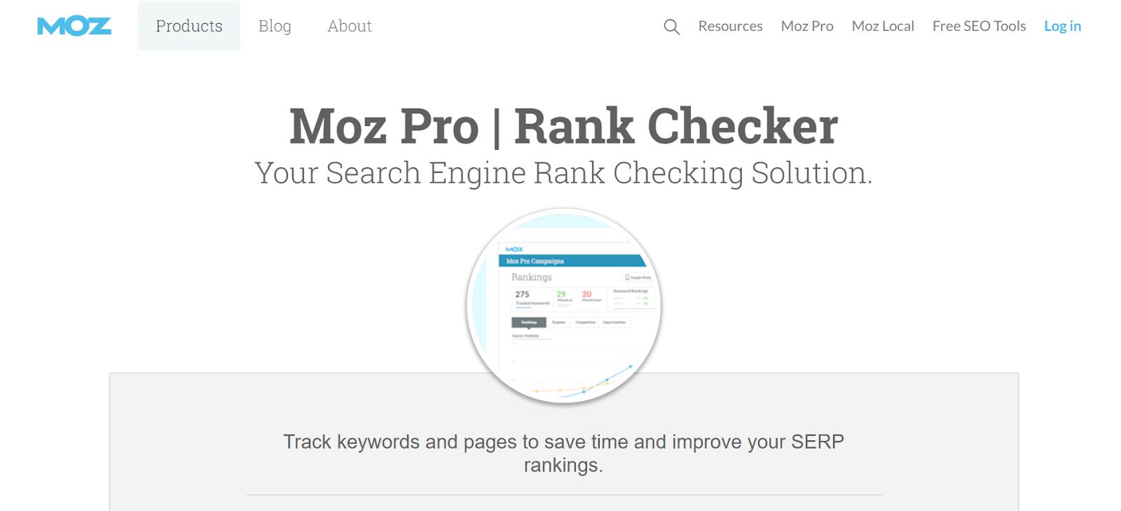 Rank Tracker Tool Moz Pro Rank Checker