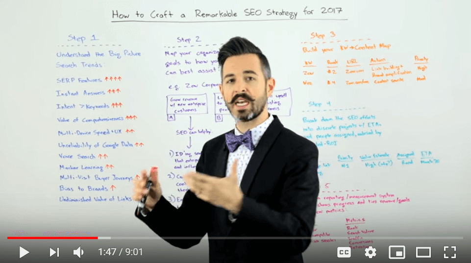 Whiteboard Friday videos visual content strategy