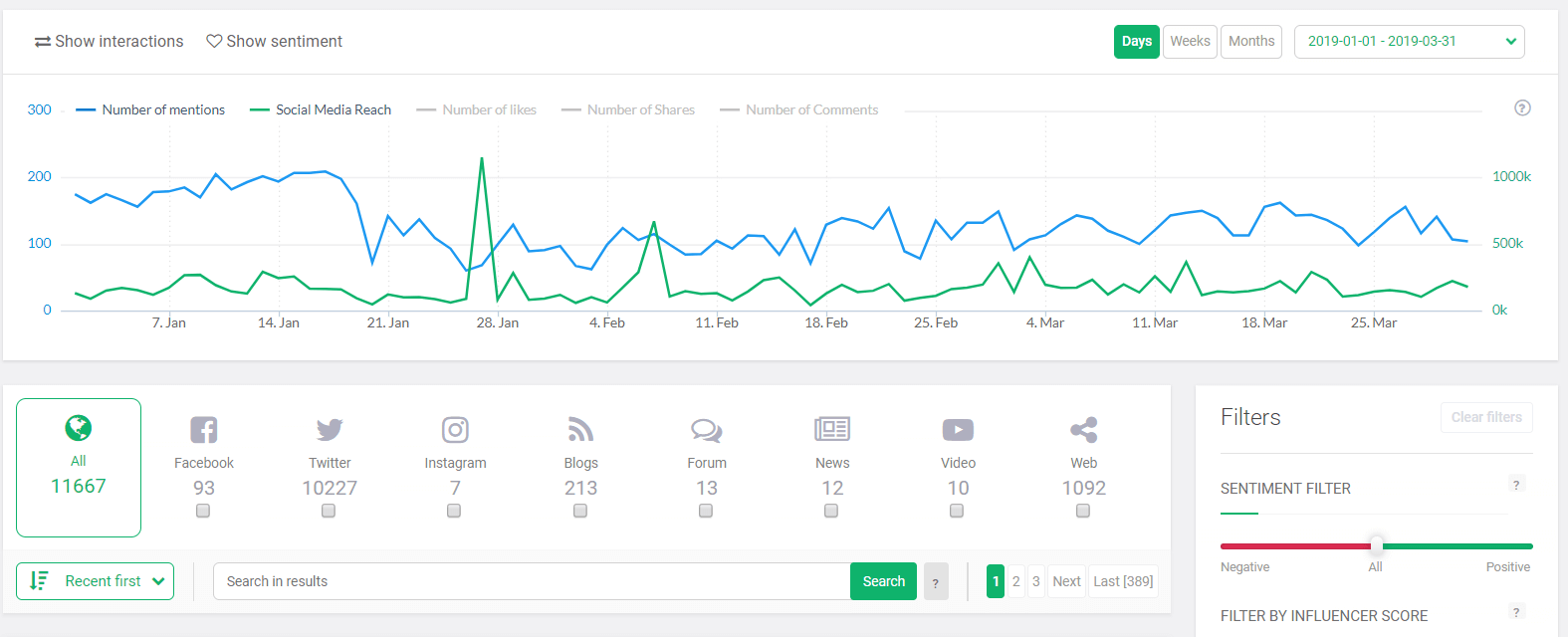 backlinks and mentions over three months