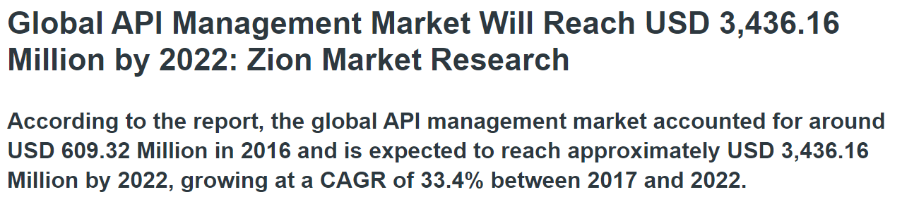 API management market API Management Tools