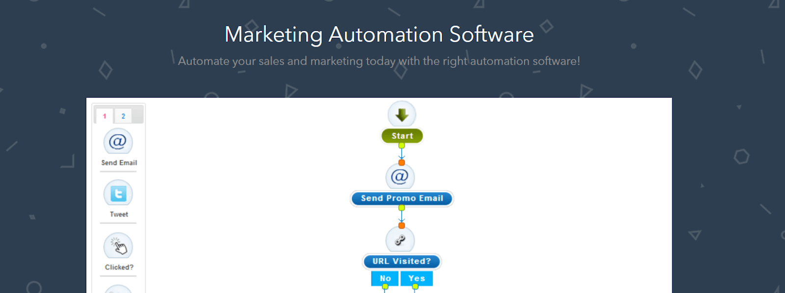Agile CRM Marketing Automation Software