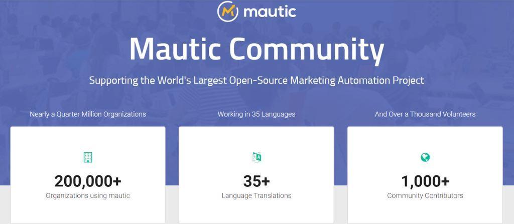 Mautic Marketing Automation Software