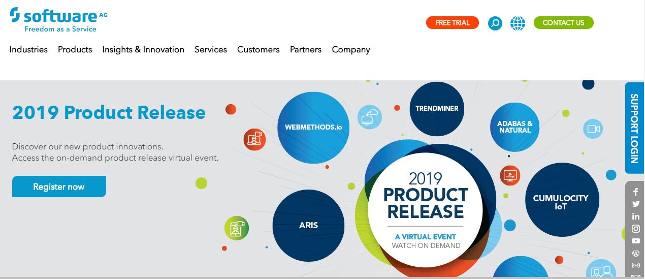 Software AG API Management Tools