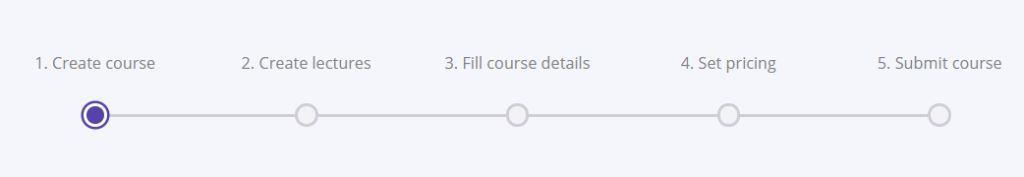 bitdegree Best Online Course Platforms