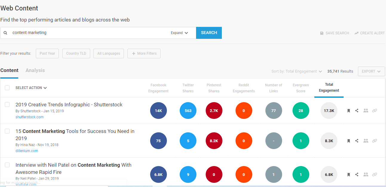 BuzzSumo types of content marketing