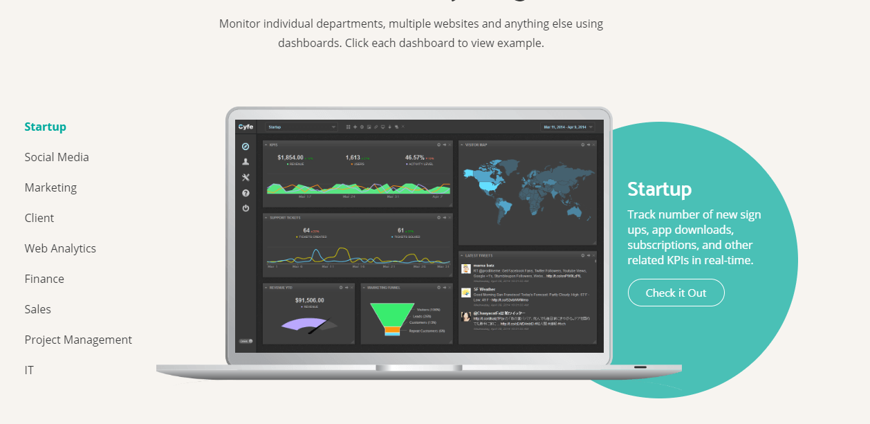 Cyfe Content Analytics Tools