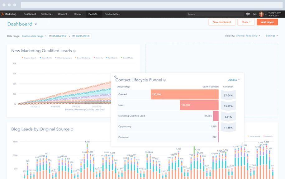 HubSpot-B2B-Marketing-Tool