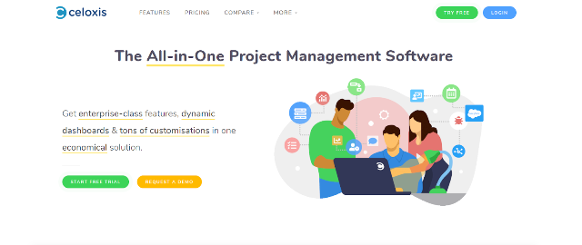 Celoxis Project Management Tool