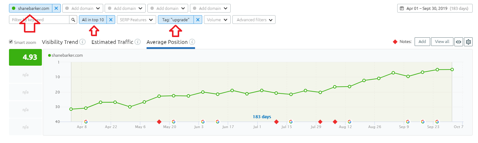 Update Already Published Content SEO keyword Case Study