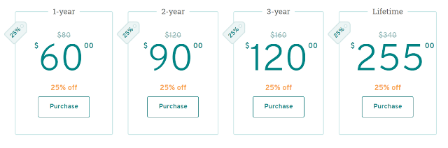 Premium Plus ProWritingAid review
