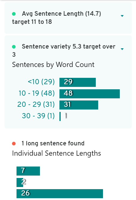 Sentence Length ProWritingAid review