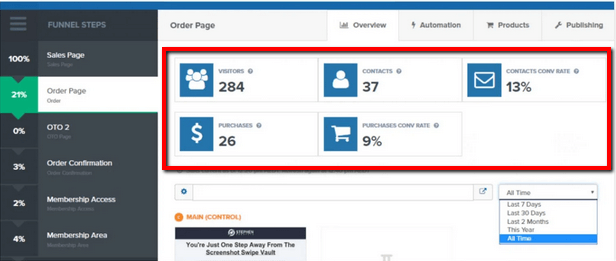 Easy Conversion Tracking ClickFunnels vs Leadpages vs ConvertFlow