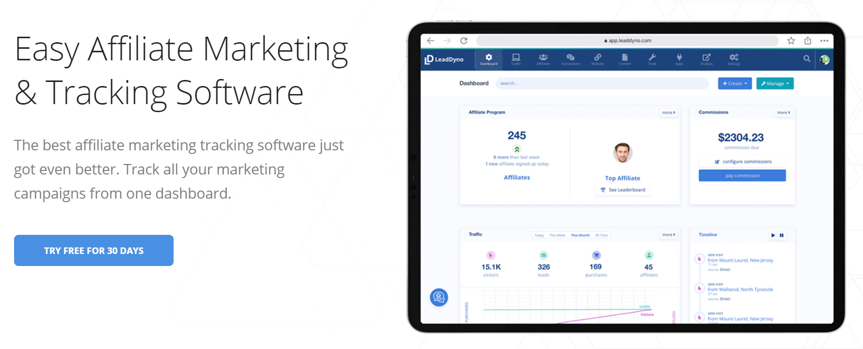 LeadDyno Performance Marketing Platform