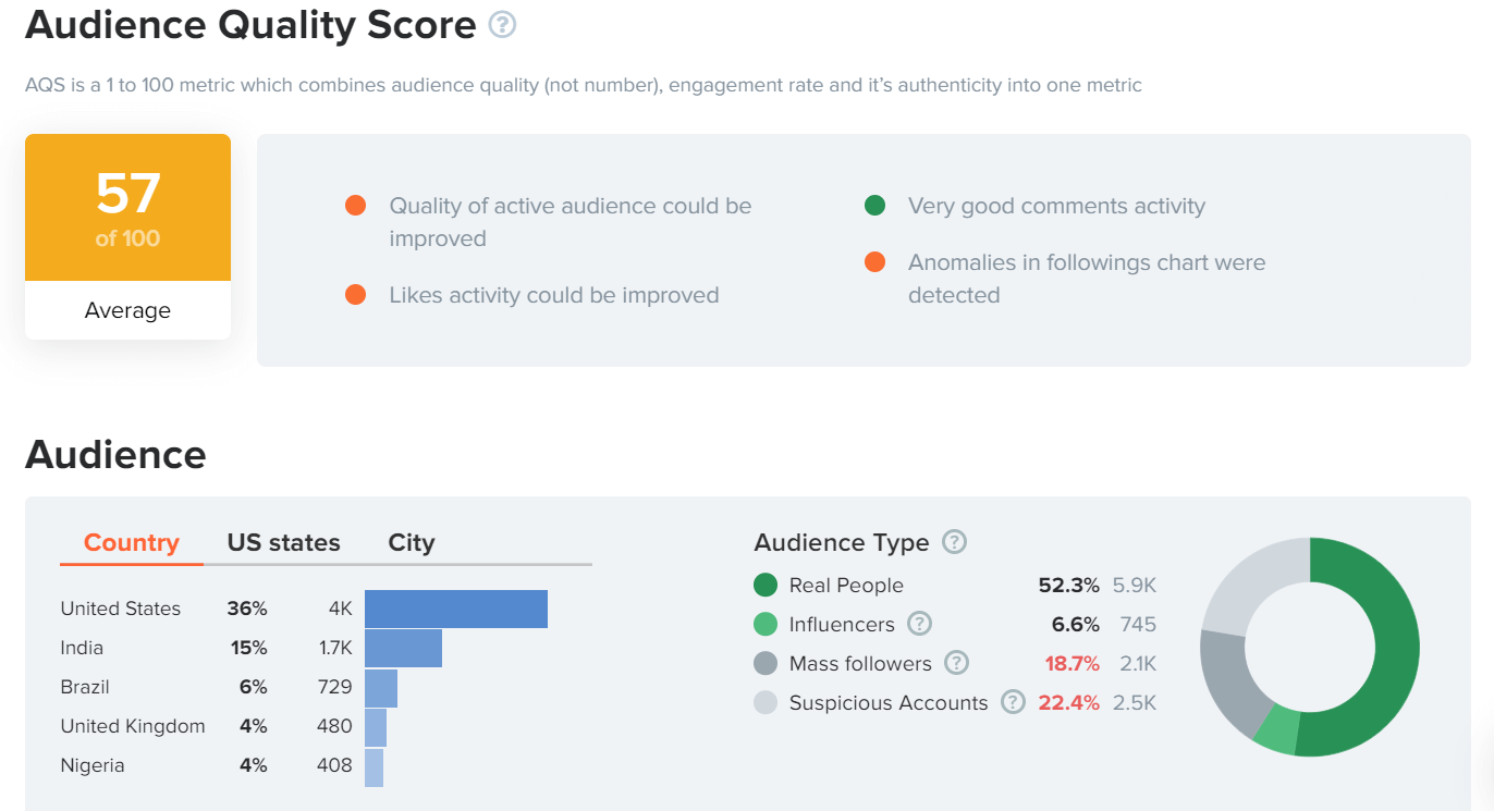 Audience HypeAuditor Review