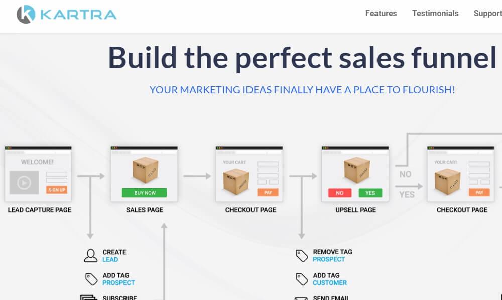 Kartra ClickFunnels Alternative