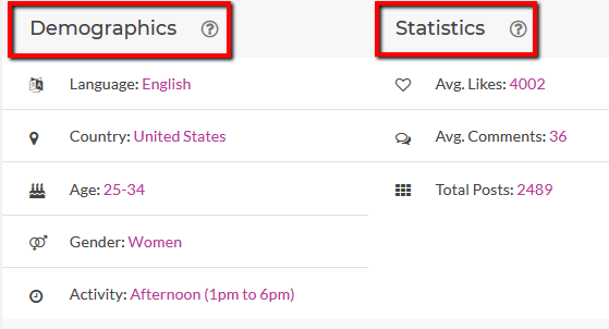 Thoroughly Check Demographics and Statistics