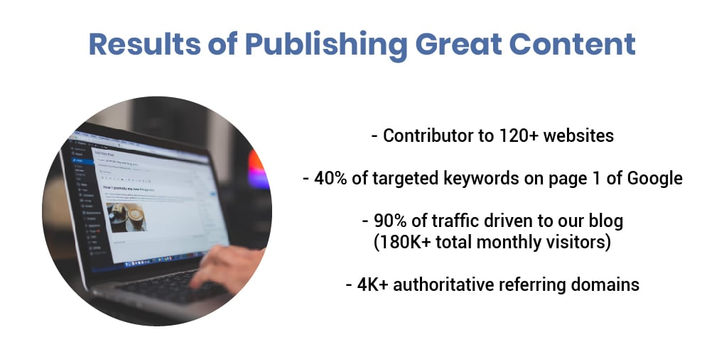 results of publishing good content