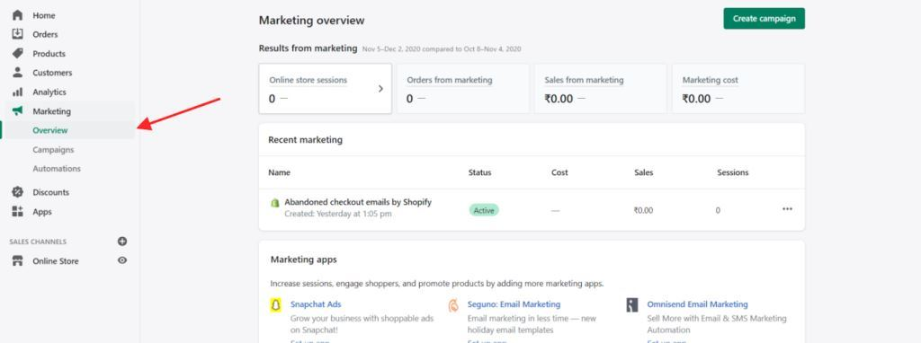 Marketing Options Overview