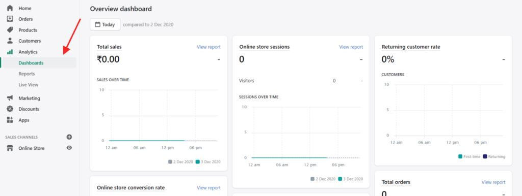 Store Analytics Dashboard