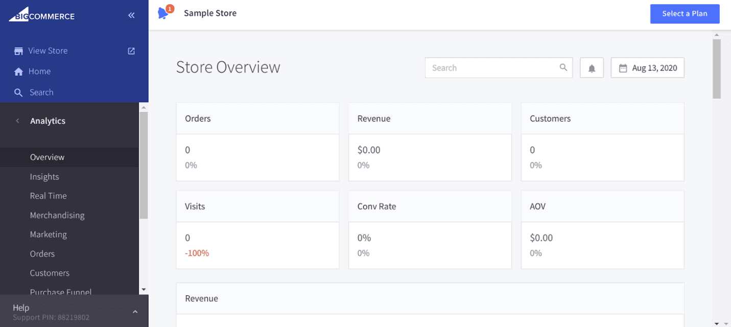 Store Analytics Overview
