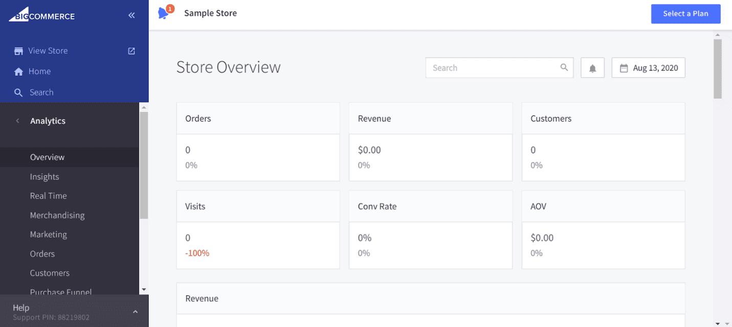 Store Analytics Overview