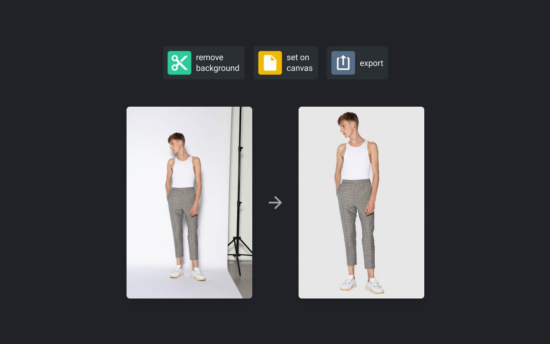 Fashion Marketplace compatibility