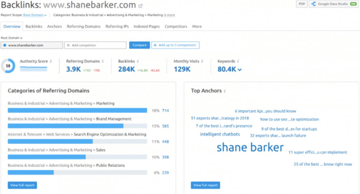 Backlink Analytics tool