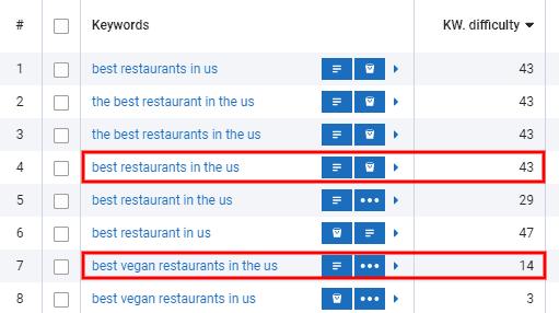 serpstat- choosing a keyword
